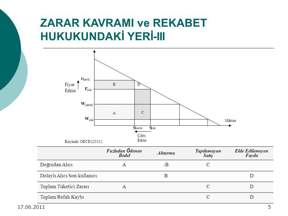 ZARAR KAVRAMI ve REKABET HUKUKUNDAKİ YERİ-III