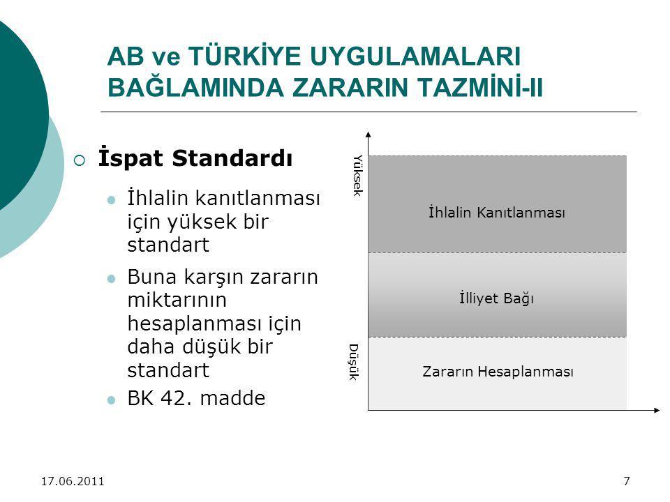 AB ve TÜRKİYE UYGULAMALARI BAĞLAMINDA ZARARIN TAZMİNİ-II