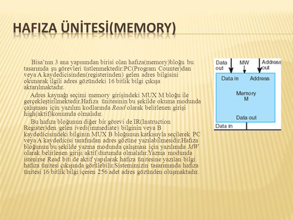 HafIza Ünİtesİ(Memory)