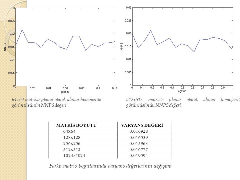 Farklı matris boyutlarında varyans değerlerinin değişimi