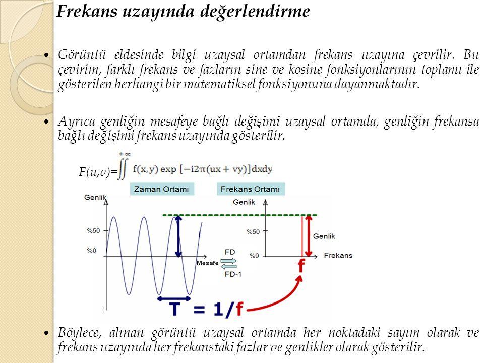 Frekans uzayında değerlendirme