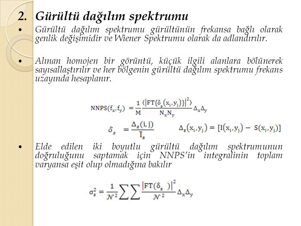 Gürültü dağılım spektrumu