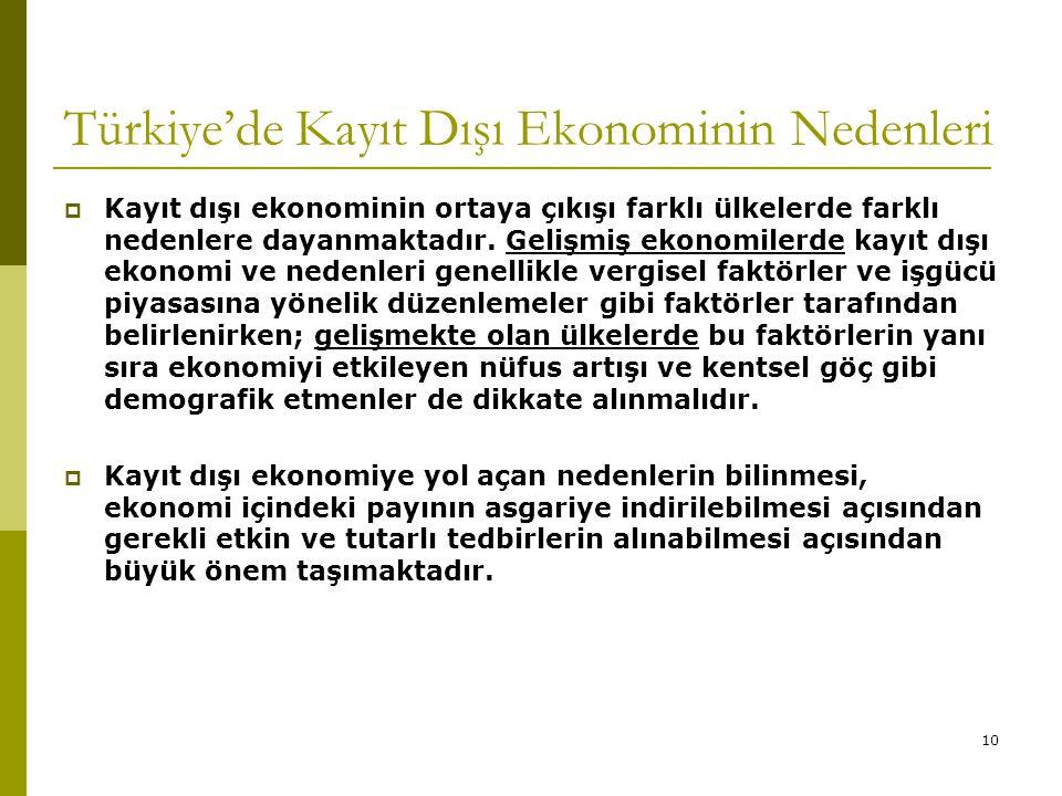 Türkiye'de Kayıt Dışı Ekonominin Nedenleri