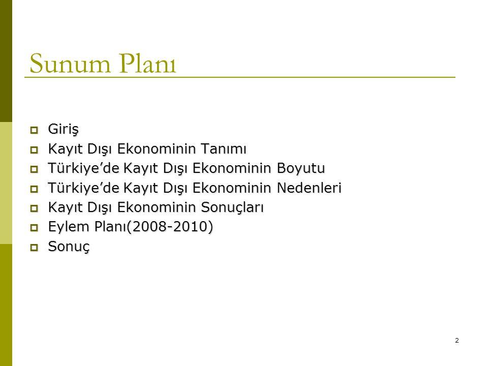 Sunum Planı Giriş Kayıt Dışı Ekonominin Tanımı