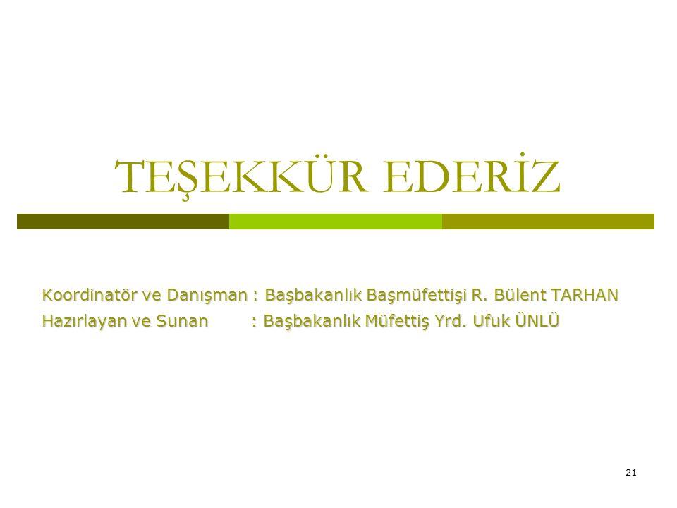 TEŞEKKÜR EDERİZ Koordinatör ve Danışman : Başbakanlık Başmüfettişi R.