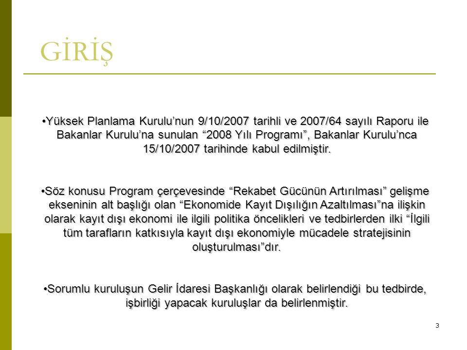 GİRİŞ Yüksek Planlama Kurulu'nun 9/10/2007 tarihli ve 2007/64 sayılı Raporu ile.