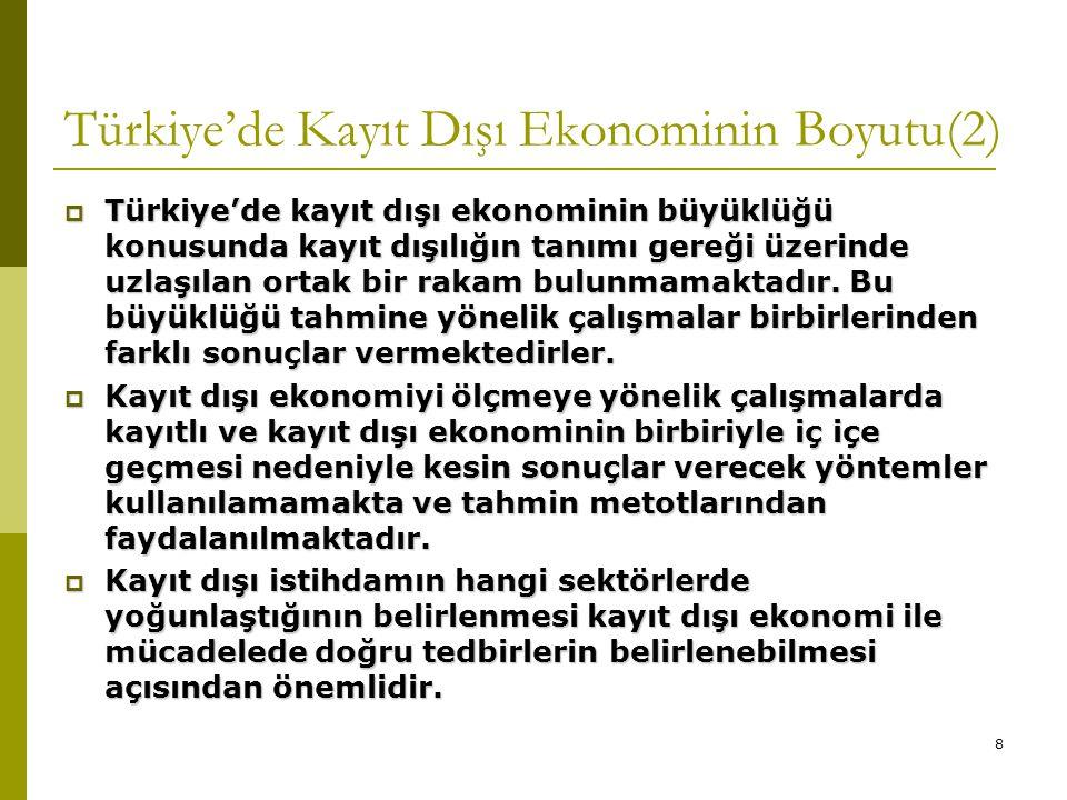 Türkiye'de Kayıt Dışı Ekonominin Boyutu(2)
