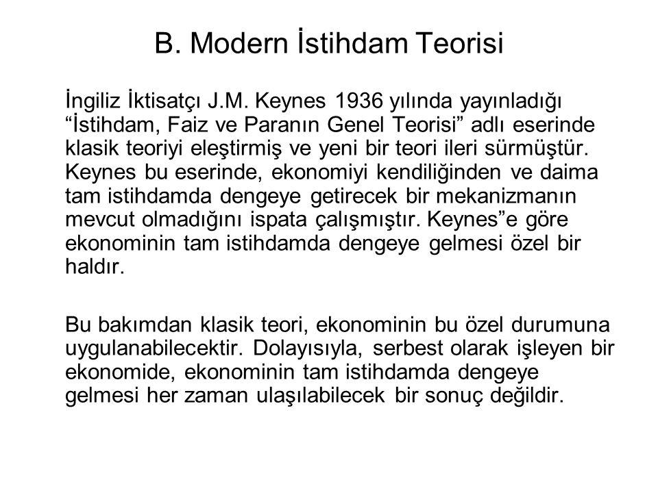 B. Modern İstihdam Teorisi