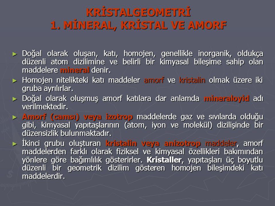 KRİSTALGEOMETRİ 1. MİNERAL, KRİSTAL VE AMORF