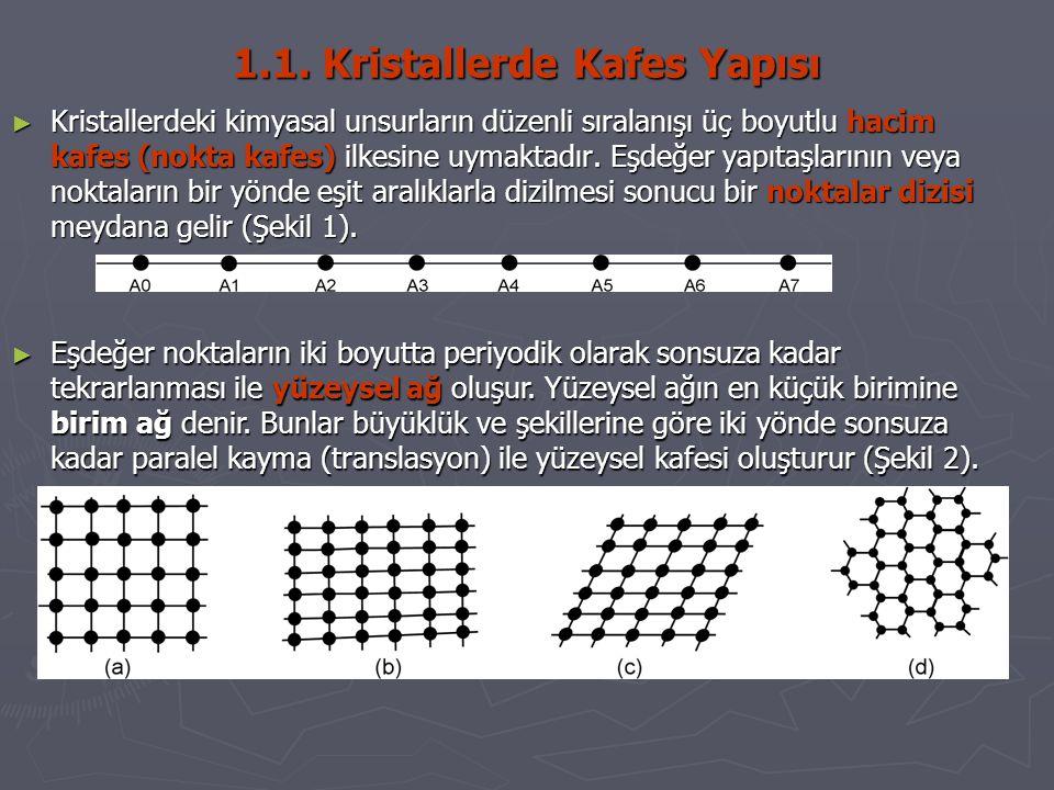 1.1. Kristallerde Kafes Yapısı