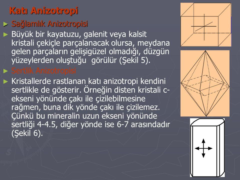 Katı Anizotropi Sağlamlık Anizotropisi