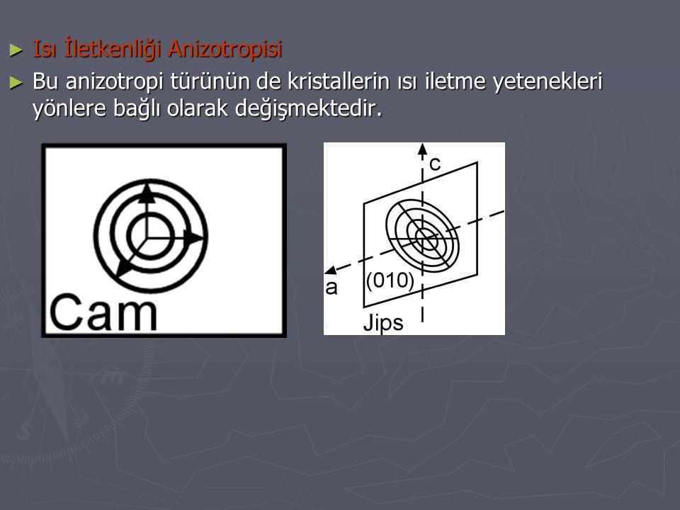 Isı İletkenliği Anizotropisi