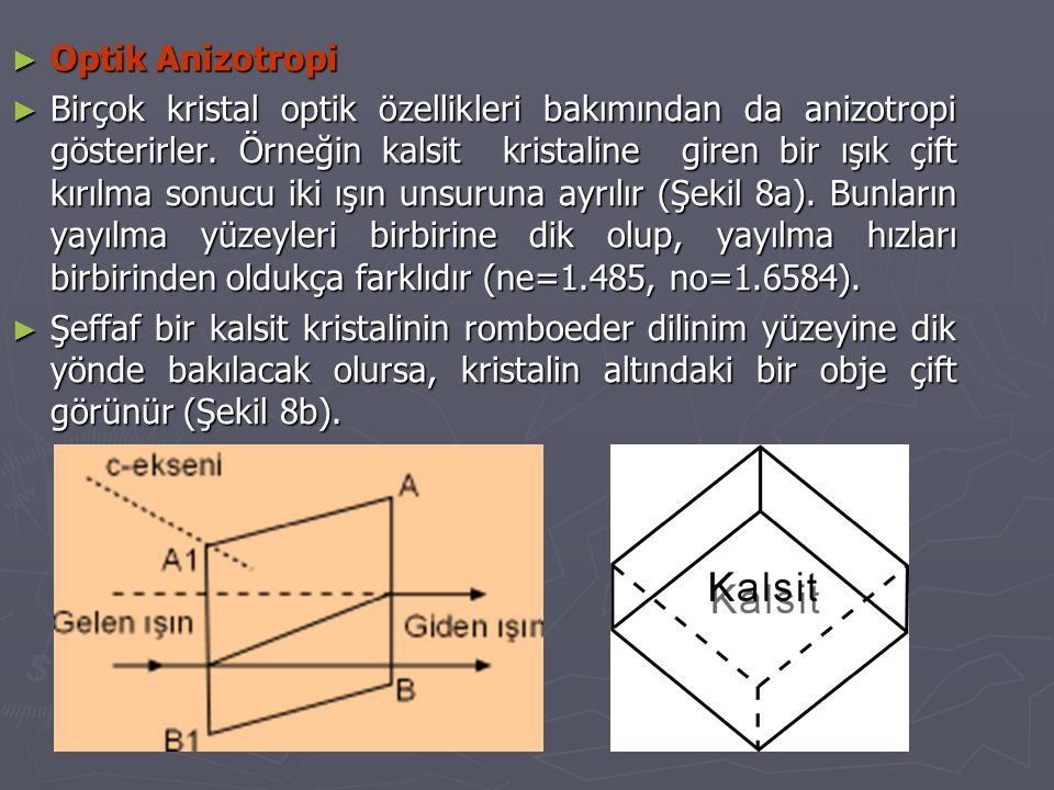 Optik Anizotropi