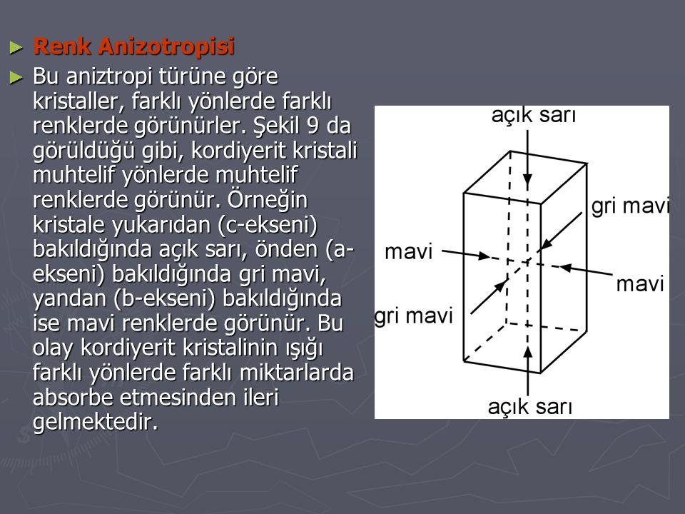 Renk Anizotropisi