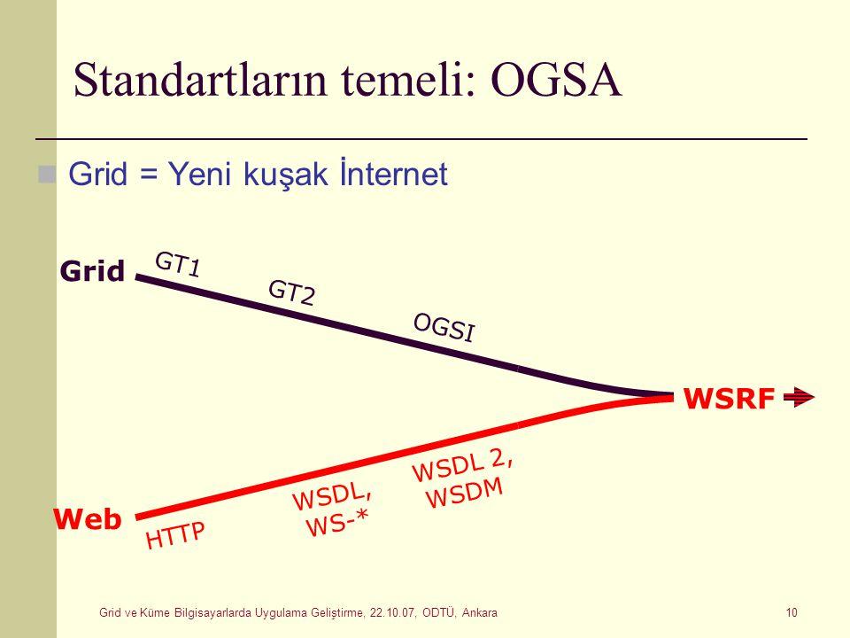 Standartların temeli: OGSA