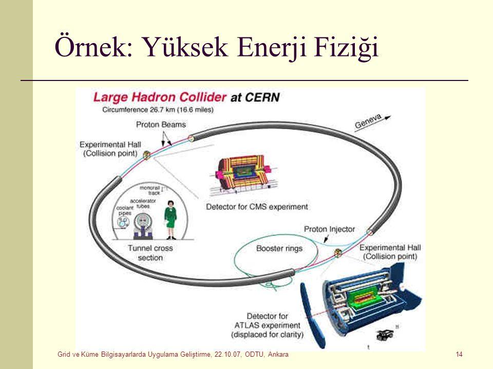 Örnek: Yüksek Enerji Fiziği