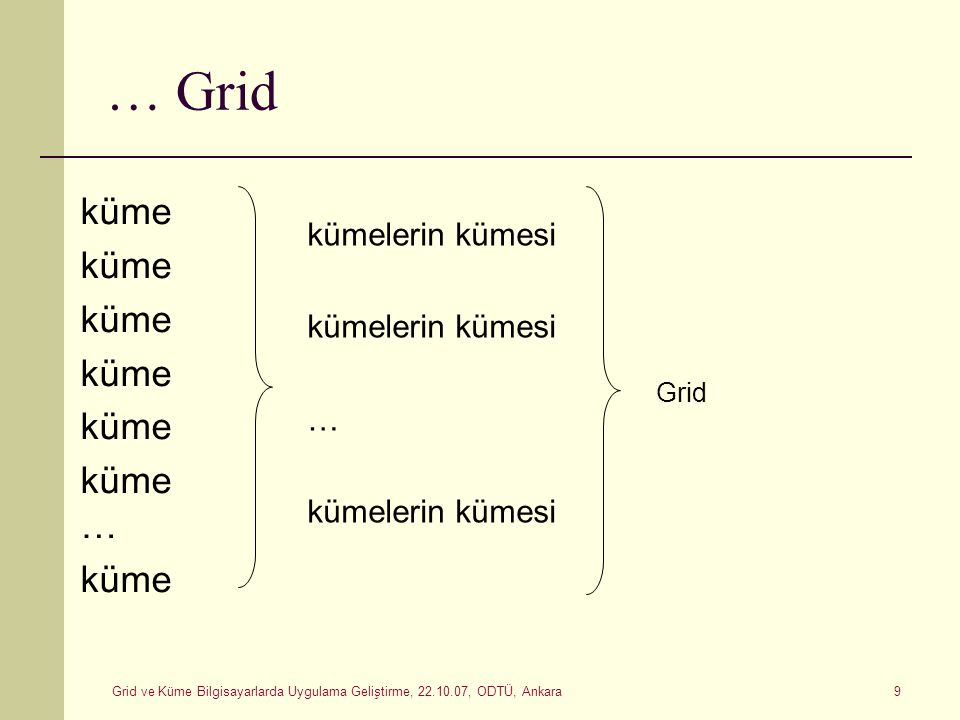 … Grid küme … kümelerin kümesi … Grid