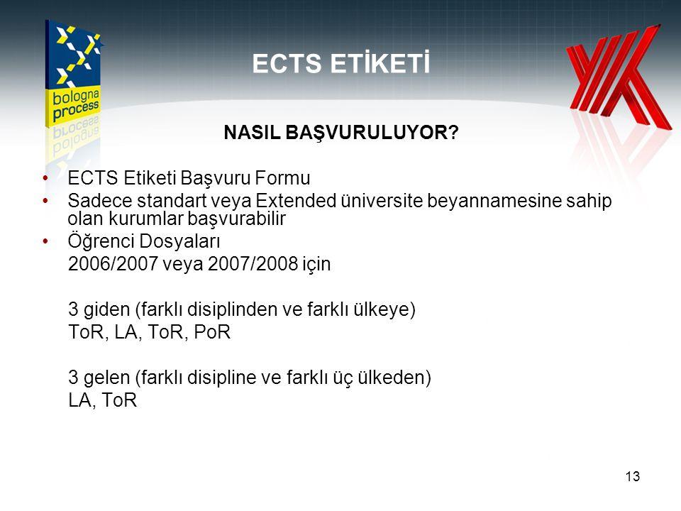 ECTS ETİKETİ NASIL BAŞVURULUYOR ECTS Etiketi Başvuru Formu