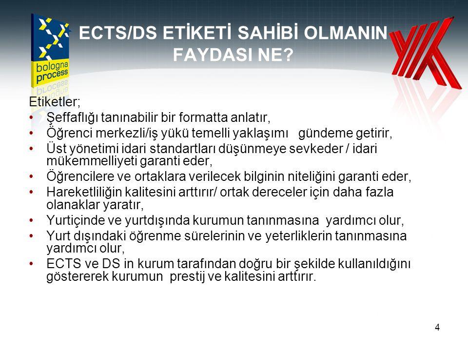 ECTS/DS ETİKETİ SAHİBİ OLMANIN FAYDASI NE