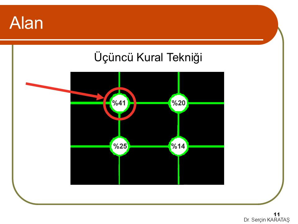 Alan Üçüncü Kural Tekniği Dr. Serçin KARATAŞ