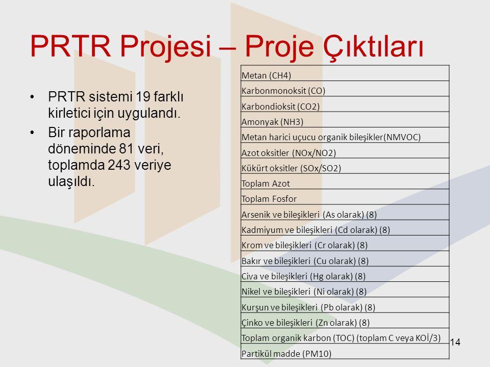 PRTR Projesi – Proje Çıktıları