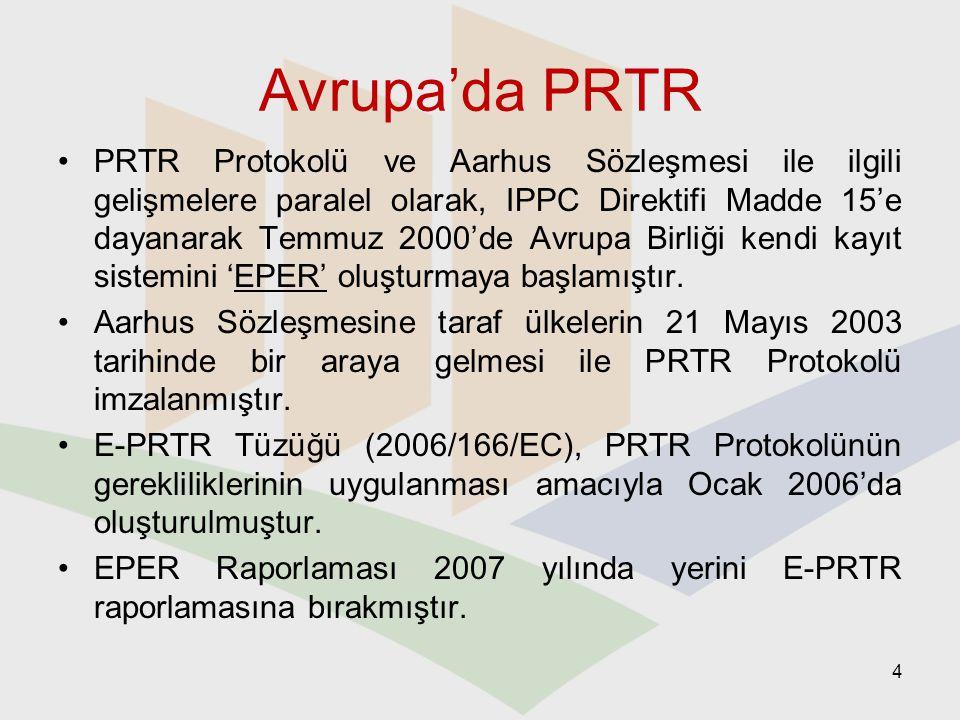 Avrupa'da PRTR