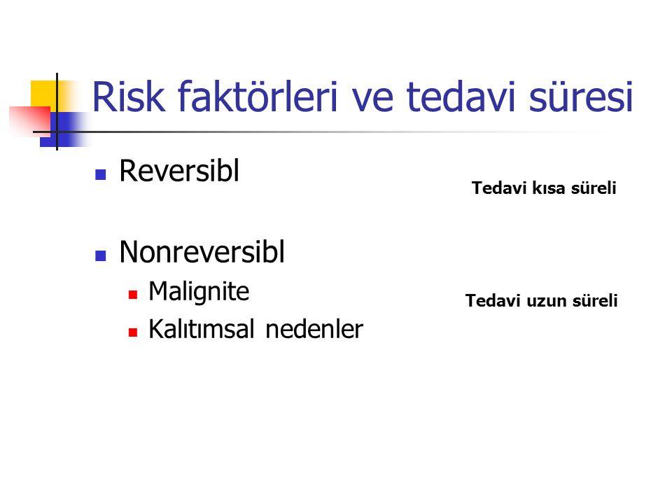 Risk faktörleri ve tedavi süresi