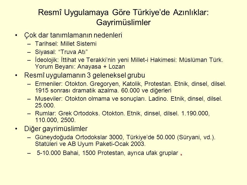 Resmî Uygulamaya Göre Türkiye'de Azınlıklar: Gayrimüslimler