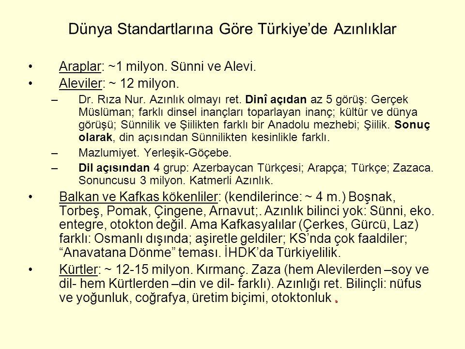 Dünya Standartlarına Göre Türkiye'de Azınlıklar