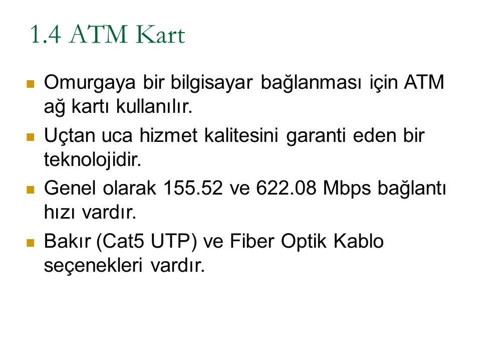 1.4 ATM Kart Omurgaya bir bilgisayar bağlanması için ATM ağ kartı kullanılır. Uçtan uca hizmet kalitesini garanti eden bir teknolojidir.