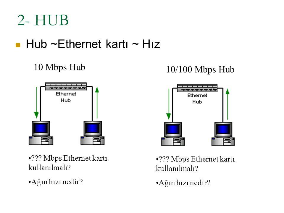 2- HUB Hub ~Ethernet kartı ~ Hız 10 Mbps Hub 10/100 Mbps Hub
