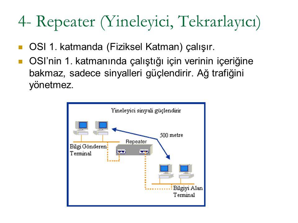 4- Repeater (Yineleyici, Tekrarlayıcı)