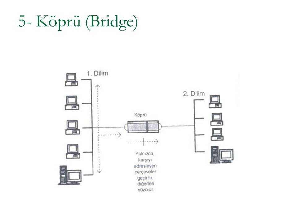 5- Köprü (Bridge)