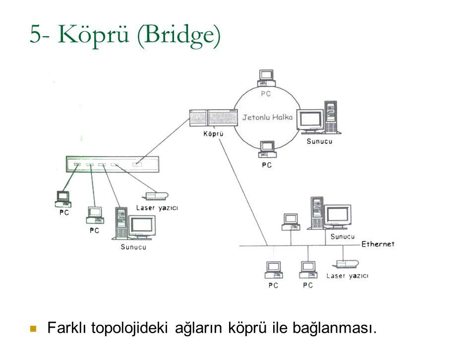 5- Köprü (Bridge) Farklı topolojideki ağların köprü ile bağlanması.