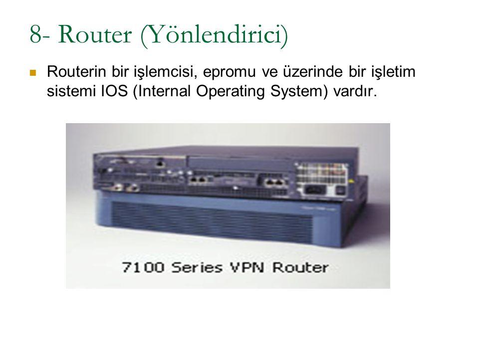 8- Router (Yönlendirici)