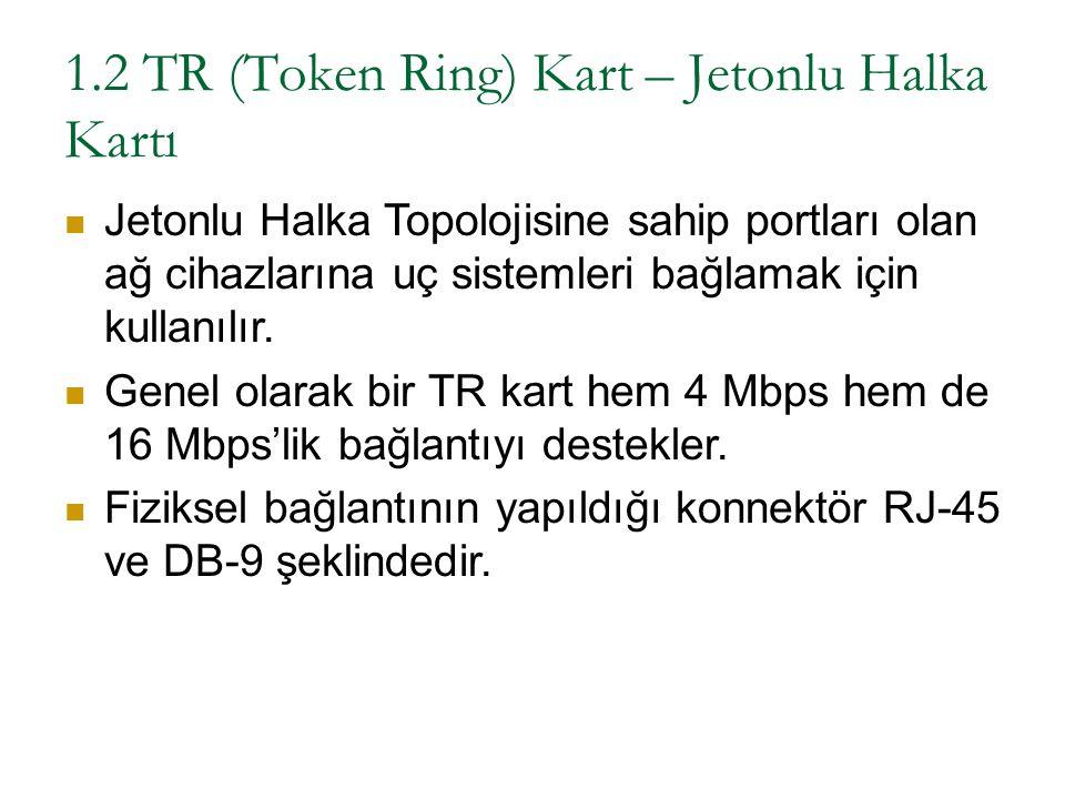 1.2 TR (Token Ring) Kart – Jetonlu Halka Kartı