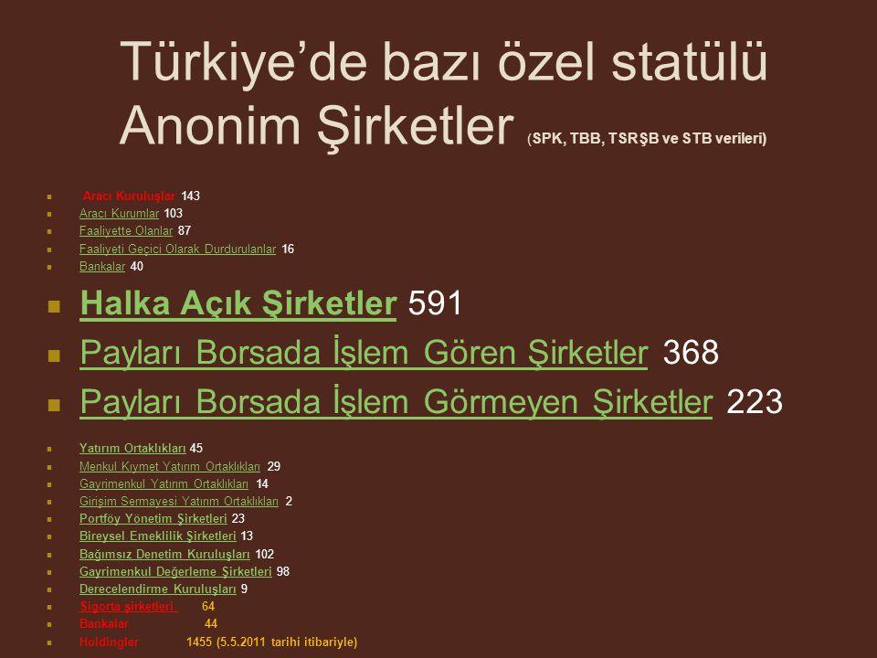 Türkiye'de bazı özel statülü Anonim Şirketler (SPK, TBB, TSRŞB ve STB verileri)