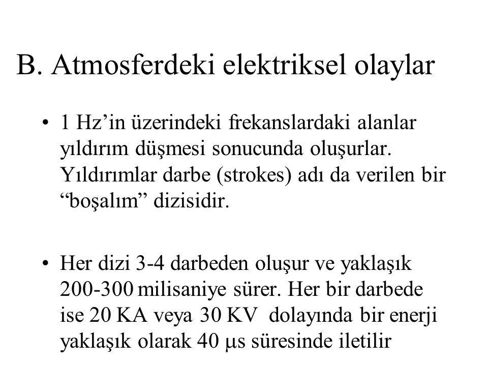 B. Atmosferdeki elektriksel olaylar