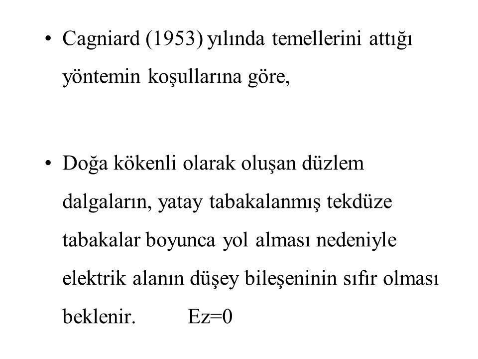 Cagniard (1953) yılında temellerini attığı yöntemin koşullarına göre,