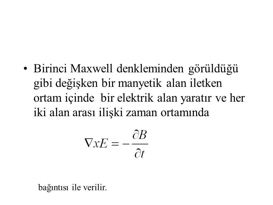 Birinci Maxwell denkleminden görüldüğü gibi değişken bir manyetik alan iletken ortam içinde bir elektrik alan yaratır ve her iki alan arası ilişki zaman ortamında