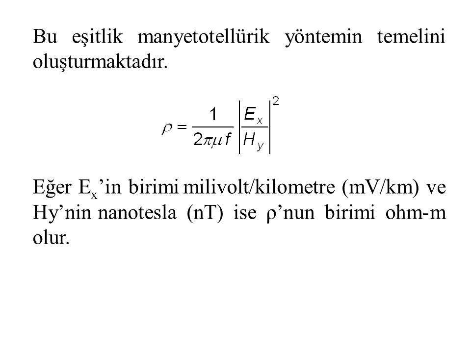 Bu eşitlik manyetotellürik yöntemin temelini oluşturmaktadır.