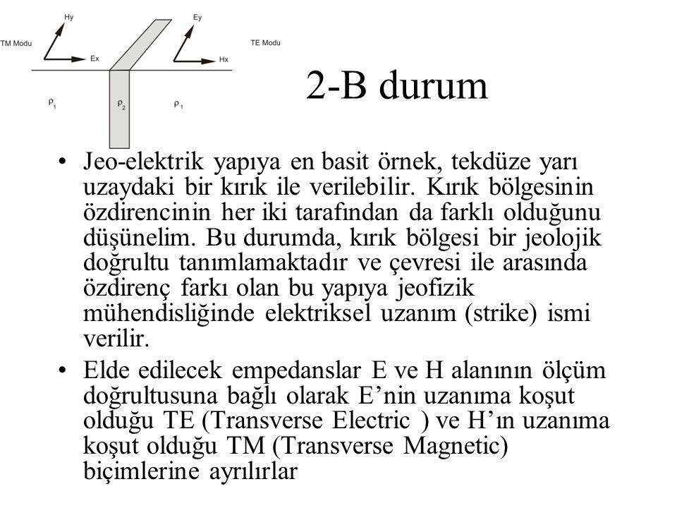 2-B durum
