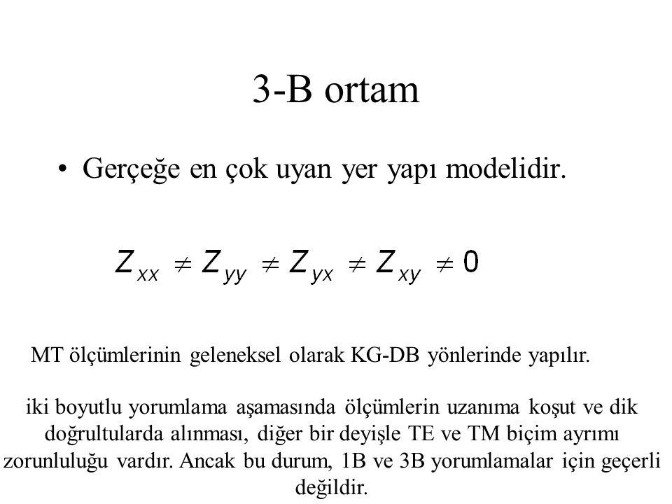 MT ölçümlerinin geleneksel olarak KG-DB yönlerinde yapılır.