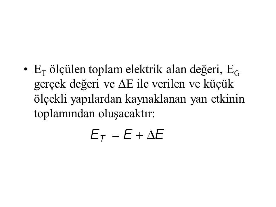 ET ölçülen toplam elektrik alan değeri, EG gerçek değeri ve ΔE ile verilen ve küçük ölçekli yapılardan kaynaklanan yan etkinin toplamından oluşacaktır: