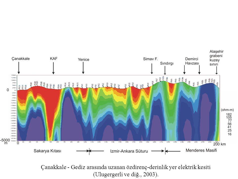 Çanakkale - Gediz arasında uzanan özdirenç-derinlik yer elektrik kesiti