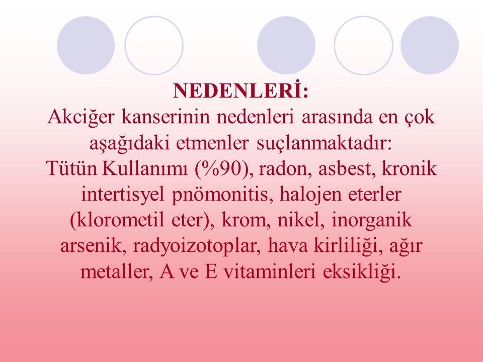 NEDENLERİ: Akciğer kanserinin nedenleri arasında en çok aşağıdaki etmenler suçlanmaktadır: Tütün Kullanımı (%90), radon, asbest, kronik intertisyel pnömonitis, halojen eterler (klorometil eter), krom, nikel, inorganik arsenik, radyoizotoplar, hava kirliliği, ağır metaller, A ve E vitaminleri eksikliği.