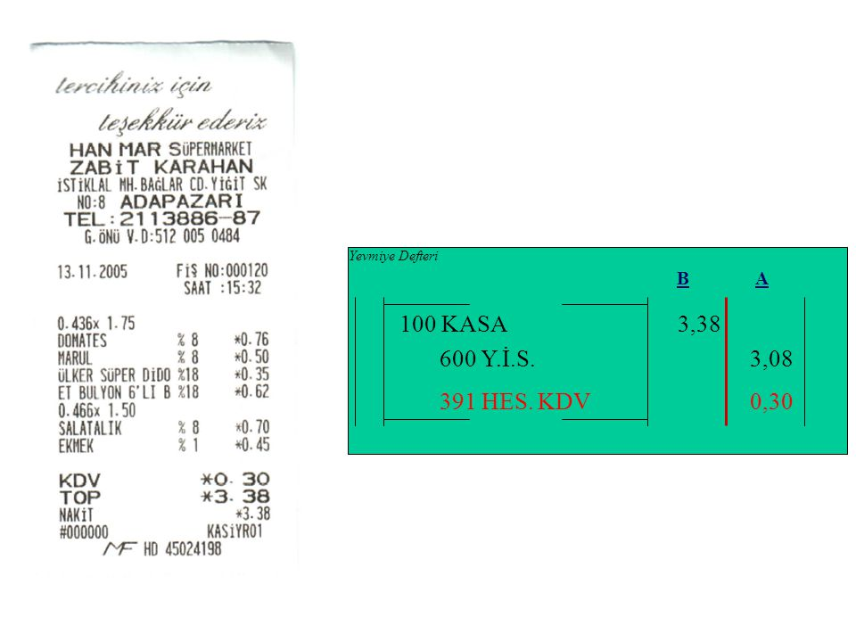 Yevmiye Defteri B. A. 100 KASA 3,38.