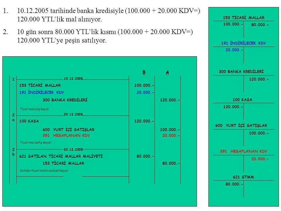10. 12. 2005 tarihinde banka kredisiyle (100. 000 + 20. 000 KDV=) 120
