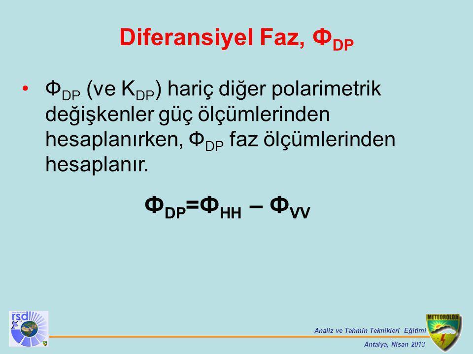 Diferansiyel Faz, ФDP ФDP (ve KDP) hariç diğer polarimetrik değişkenler güç ölçümlerinden hesaplanırken, ФDP faz ölçümlerinden hesaplanır.