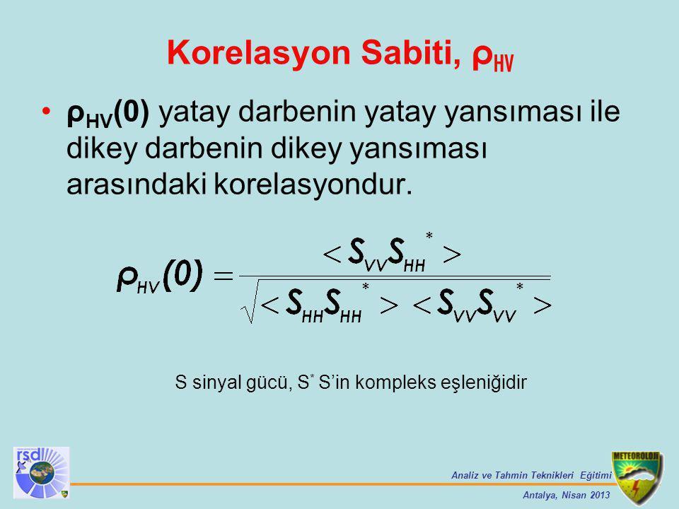 Korelasyon Sabiti, ρHV ρHV(0) yatay darbenin yatay yansıması ile dikey darbenin dikey yansıması arasındaki korelasyondur.